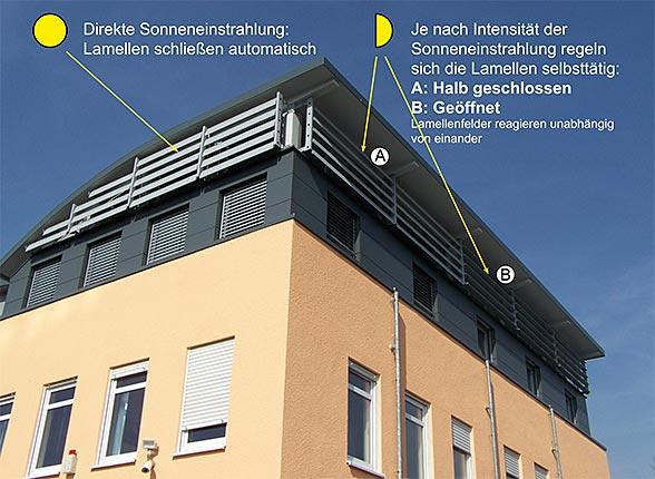 Sommerlicher Wärmeschutz Und Angenehme Raumtemperatur Zum Wohlfühlen